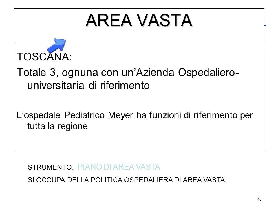 AREA VASTA NORD-OVEST AUSL MASSA E CARRARA ASL1 LIVORNO ASL6