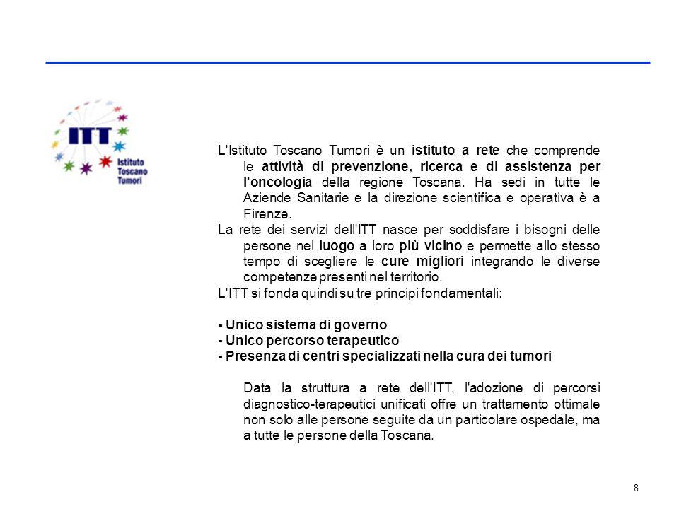 L ITT comprende: - il Istituto per lo Studio e la Prevenzione Oncologica (ISPO) - 16 Dipartimenti Oncologici.