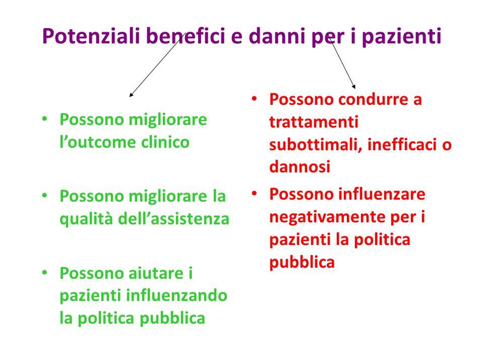 Potenziali benefici e danni per i pazienti
