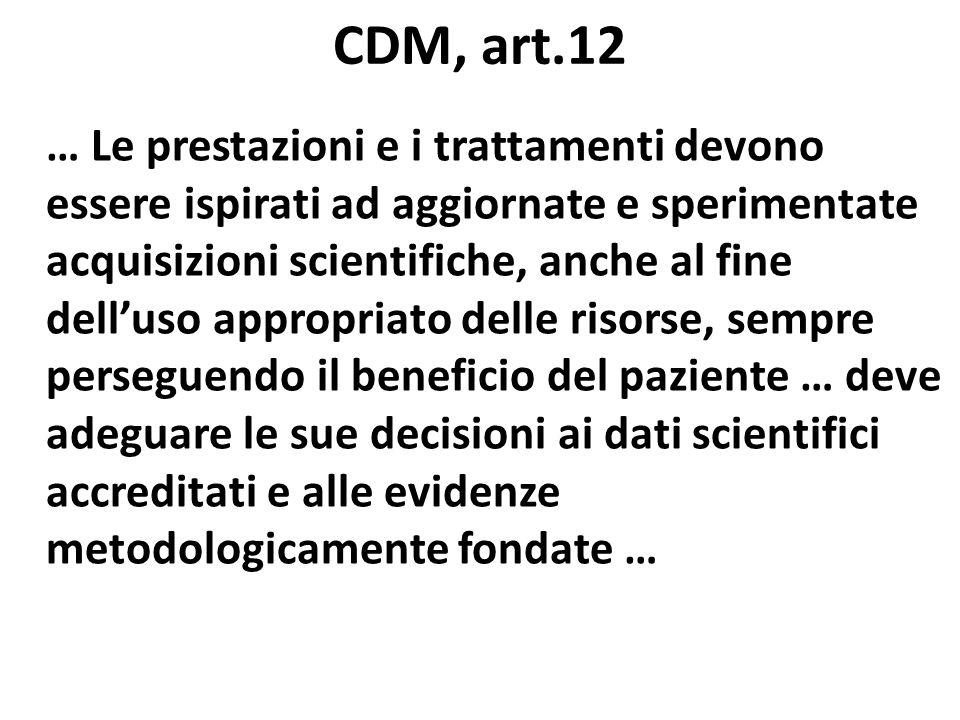 CDM, art.12