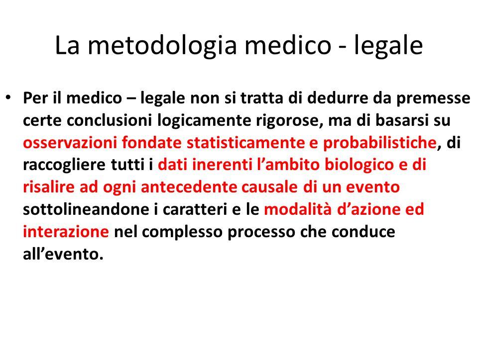 La metodologia medico - legale