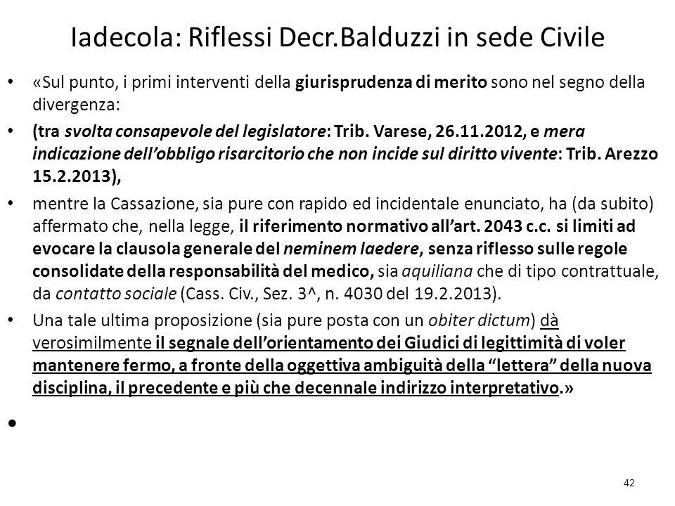 Iadecola: Riflessi Decr.Balduzzi in sede Civile