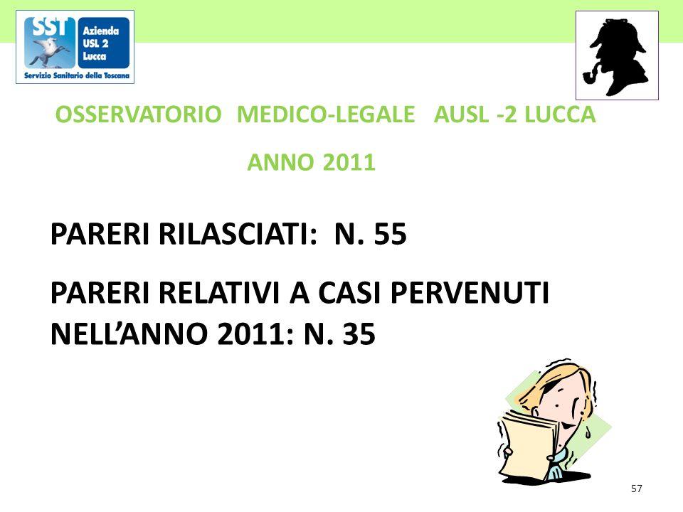 PARERI RELATIVI A CASI PERVENUTI NELL'ANNO 2011: N. 35