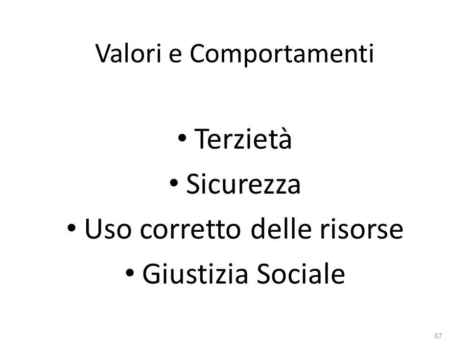 Valori e Comportamenti