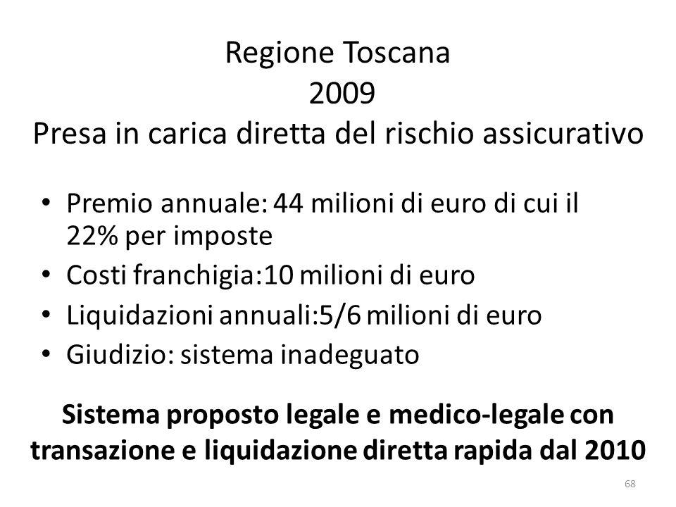 Regione Toscana 2009 Presa in carica diretta del rischio assicurativo