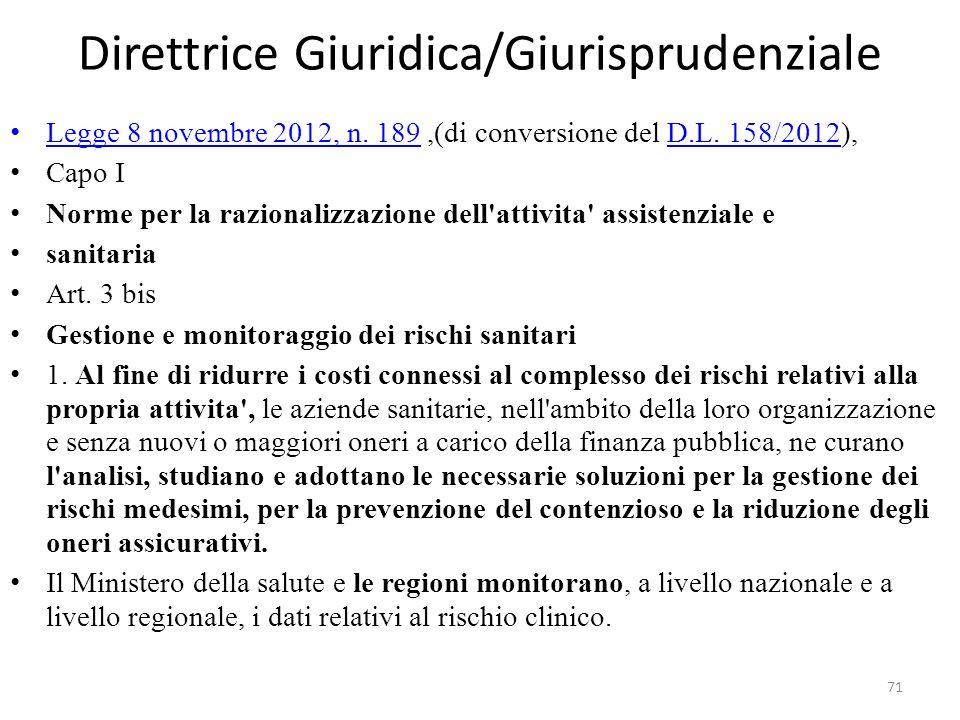 Direttrice Giuridica/Giurisprudenziale