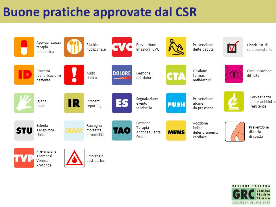 Buone pratiche approvate dal CSR