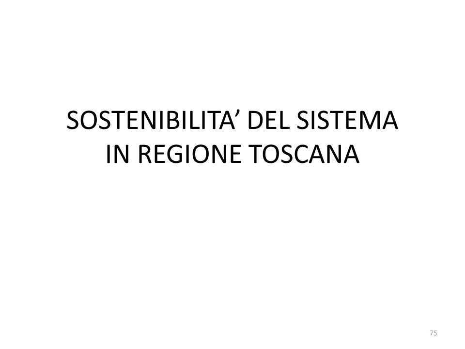 SOSTENIBILITA' DEL SISTEMA IN REGIONE TOSCANA