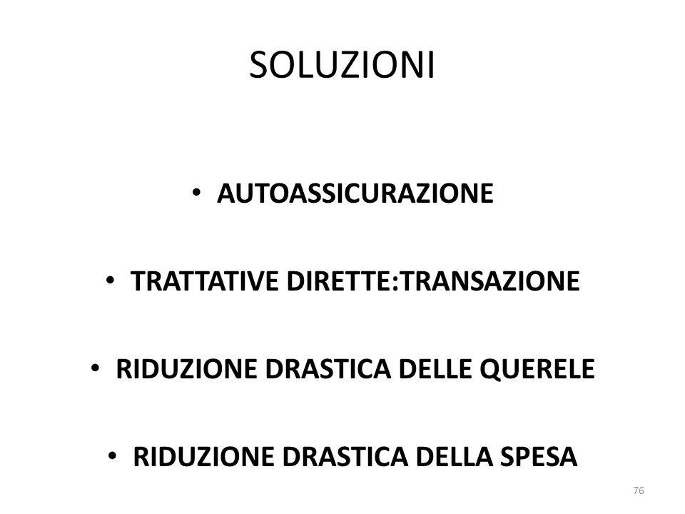 SOLUZIONI AUTOASSICURAZIONE TRATTATIVE DIRETTE:TRANSAZIONE