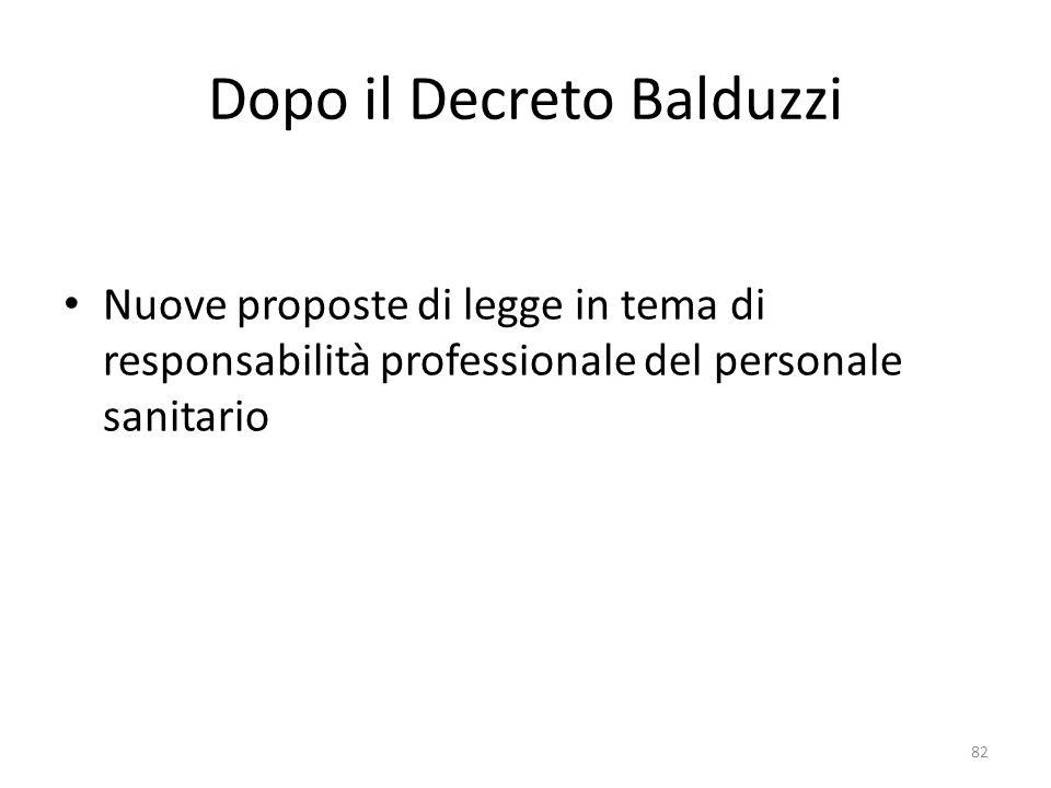 Dopo il Decreto Balduzzi