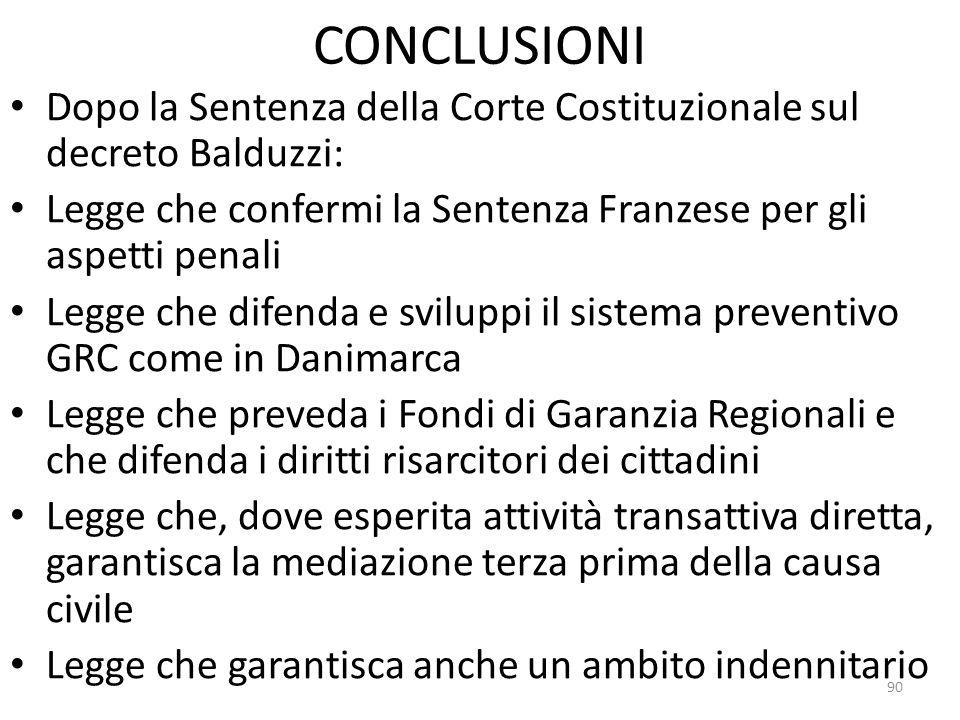 CONCLUSIONI Dopo la Sentenza della Corte Costituzionale sul decreto Balduzzi: Legge che confermi la Sentenza Franzese per gli aspetti penali.
