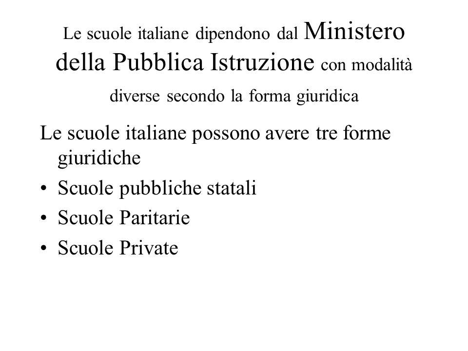 Le scuole italiane possono avere tre forme giuridiche