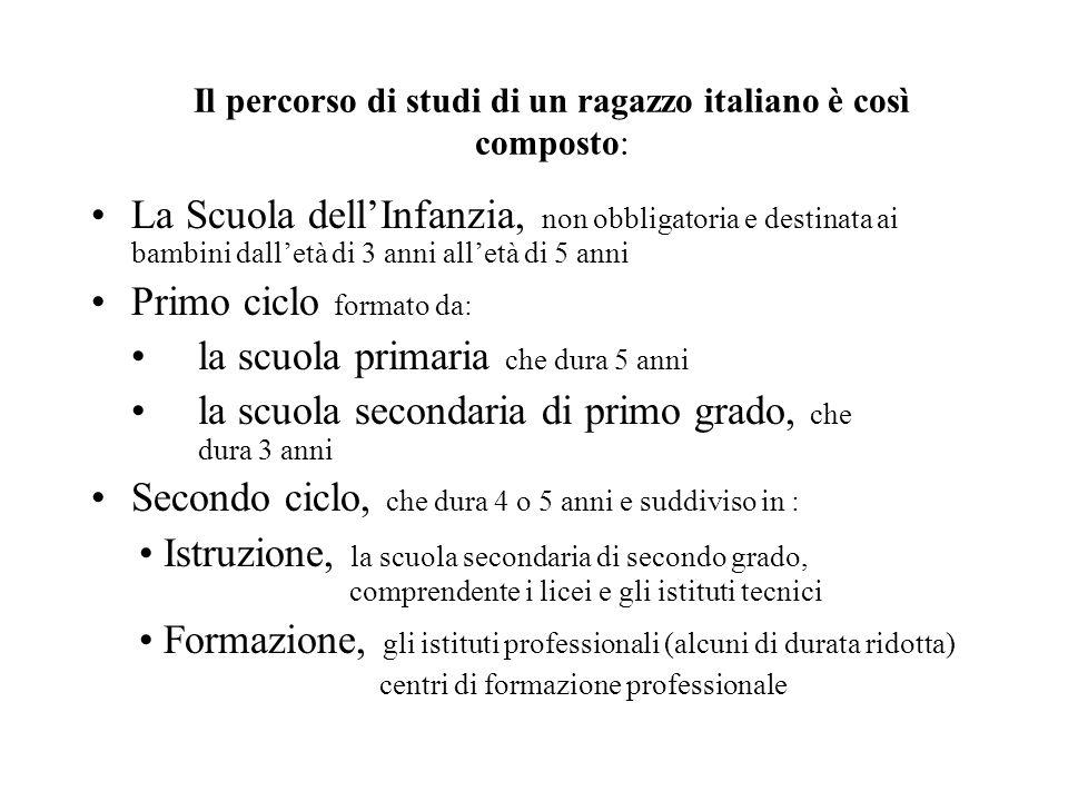 Il percorso di studi di un ragazzo italiano è così composto: