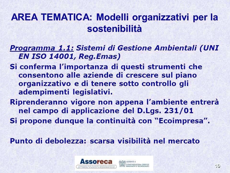 AREA TEMATICA: Modelli organizzativi per la sostenibilità