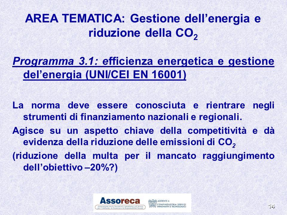 AREA TEMATICA: Gestione dell'energia e riduzione della CO2