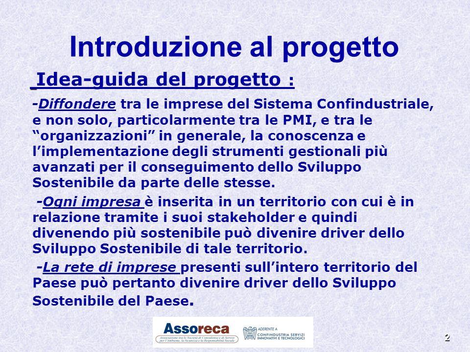 Introduzione al progetto