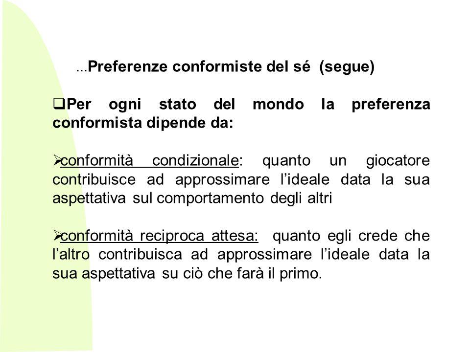Per ogni stato del mondo la preferenza conformista dipende da: