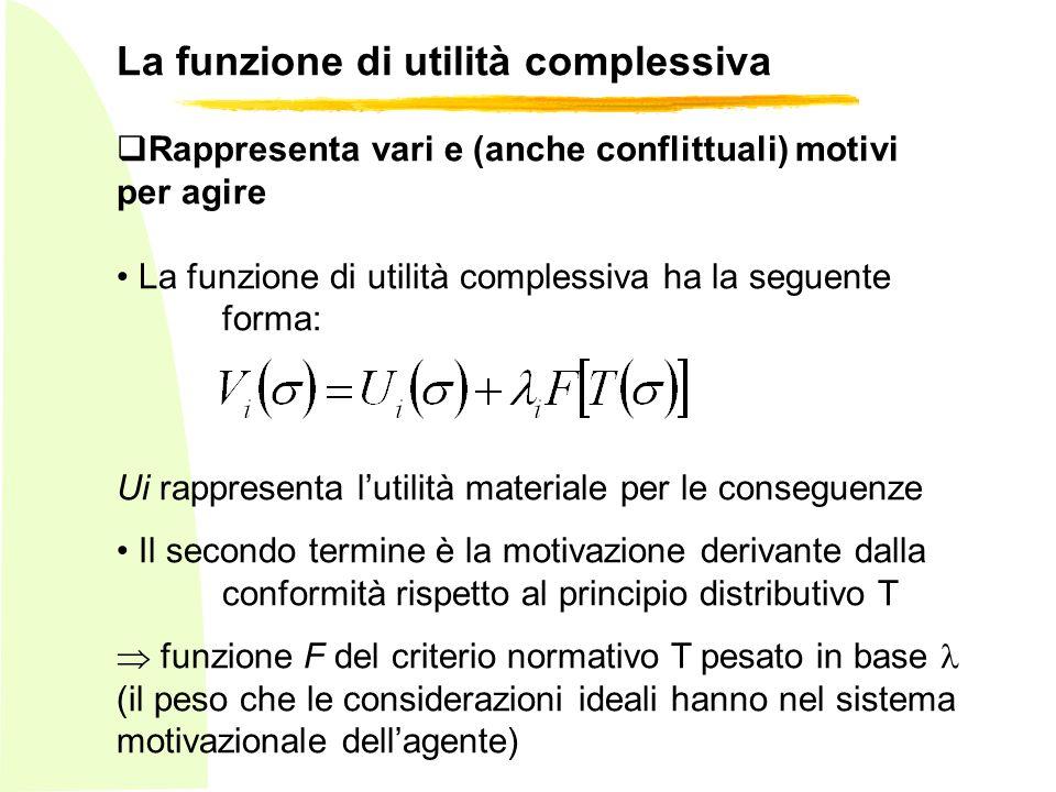 La funzione di utilità complessiva