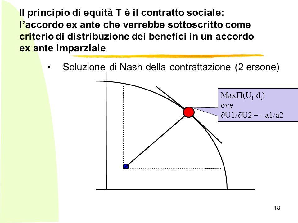 Soluzione di Nash della contrattazione (2 ersone)