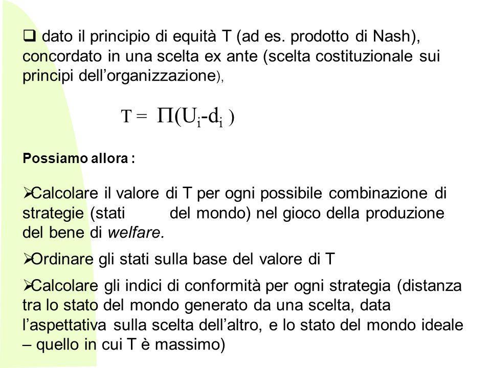 dato il principio di equità T (ad es