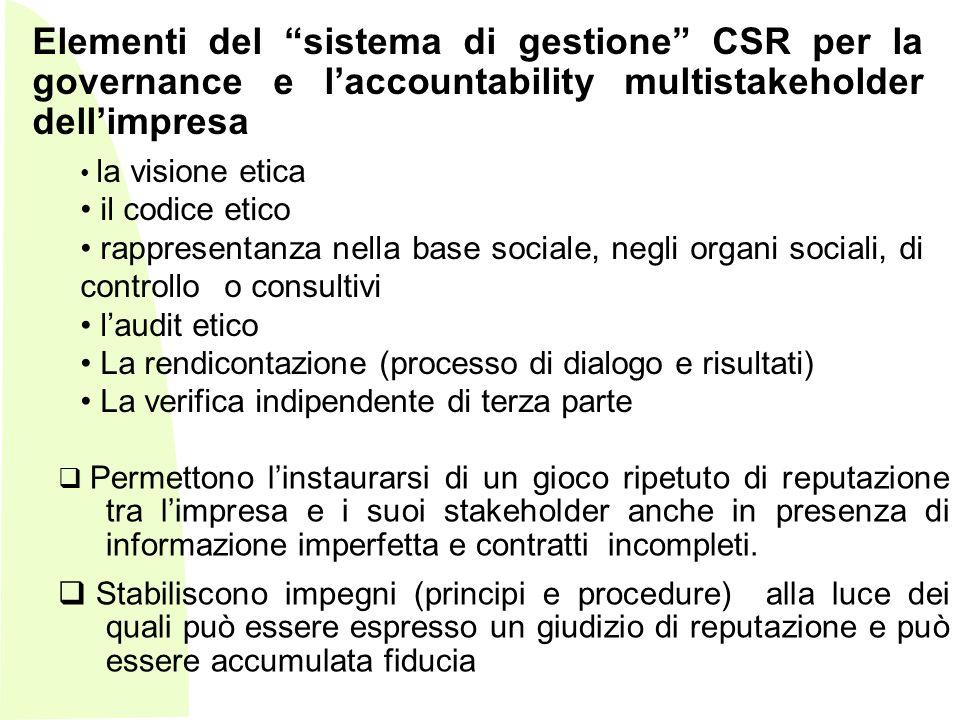 Elementi del sistema di gestione CSR per la governance e l'accountability multistakeholder dell'impresa
