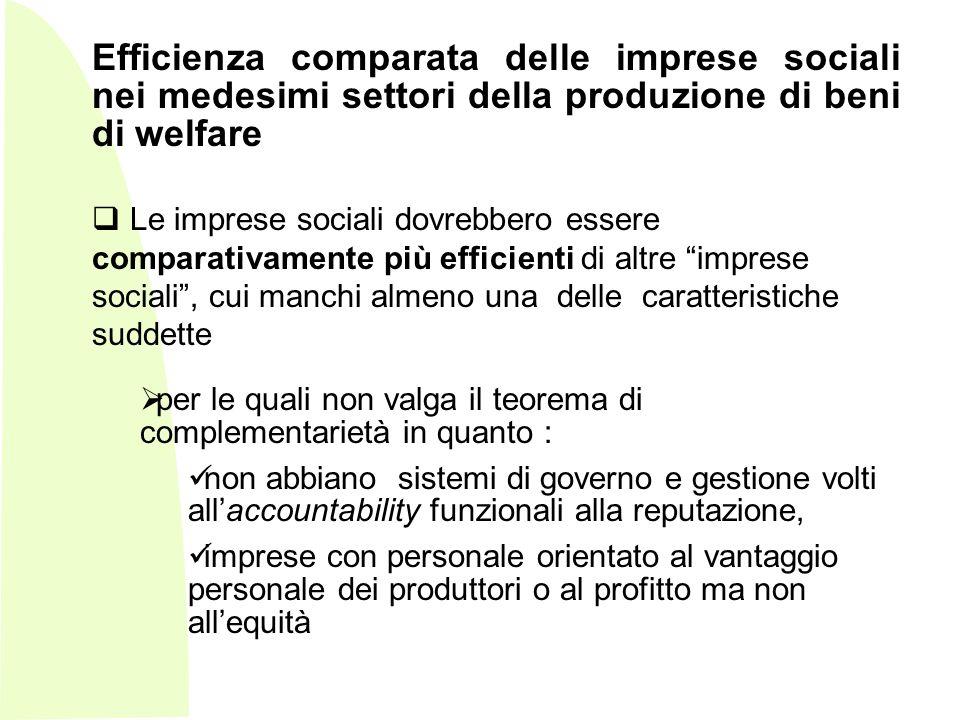 Efficienza comparata delle imprese sociali nei medesimi settori della produzione di beni di welfare