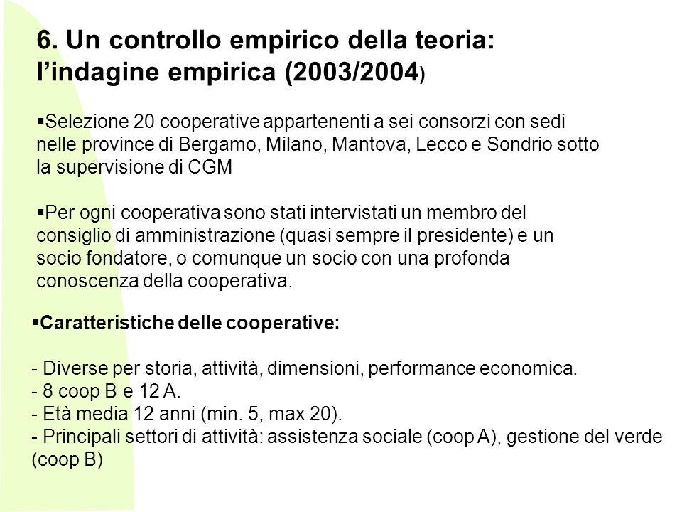 6. Un controllo empirico della teoria: l'indagine empirica (2003/2004)