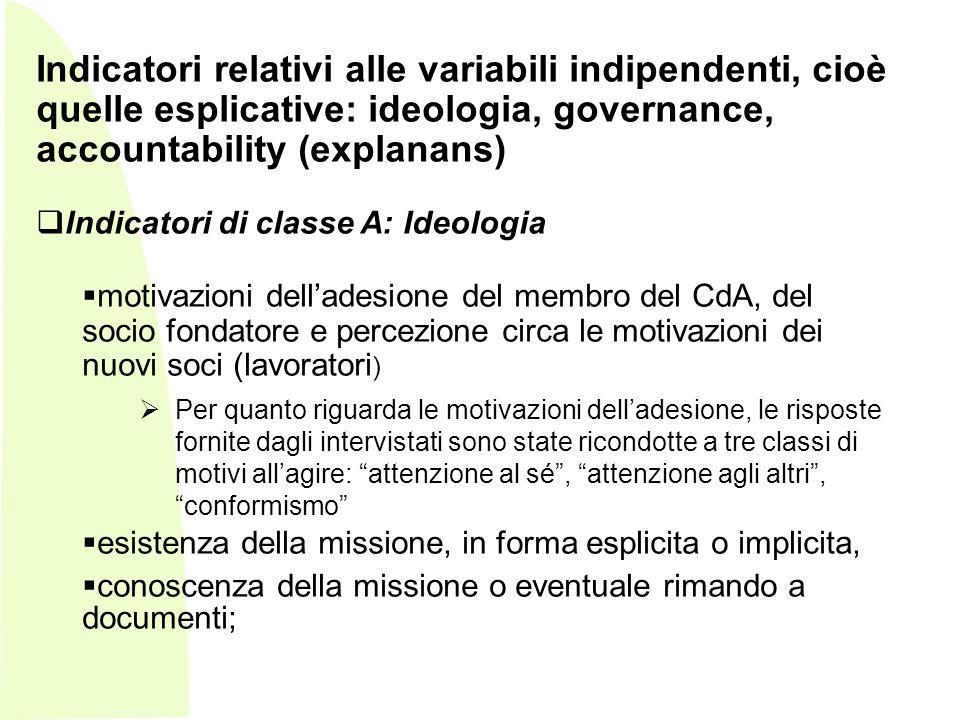 Indicatori relativi alle variabili indipendenti, cioè quelle esplicative: ideologia, governance, accountability (explanans)