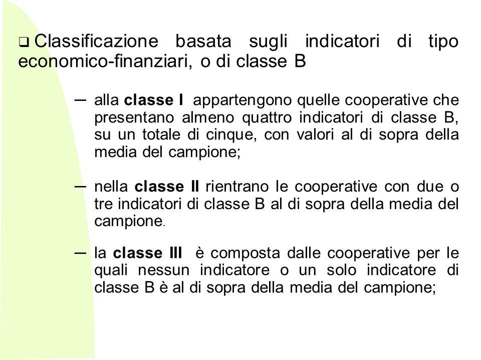 Classificazione basata sugli indicatori di tipo economico-finanziari, o di classe B