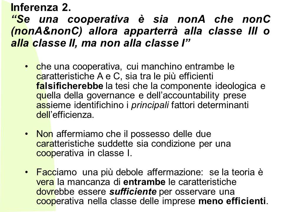 Inferenza 2. Se una cooperativa è sia nonA che nonC (nonA&nonC) allora apparterrà alla classe III o alla classe II, ma non alla classe I