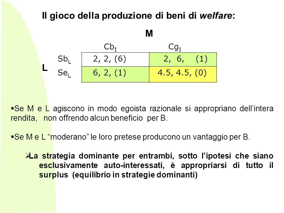 Il gioco della produzione di beni di welfare: M L