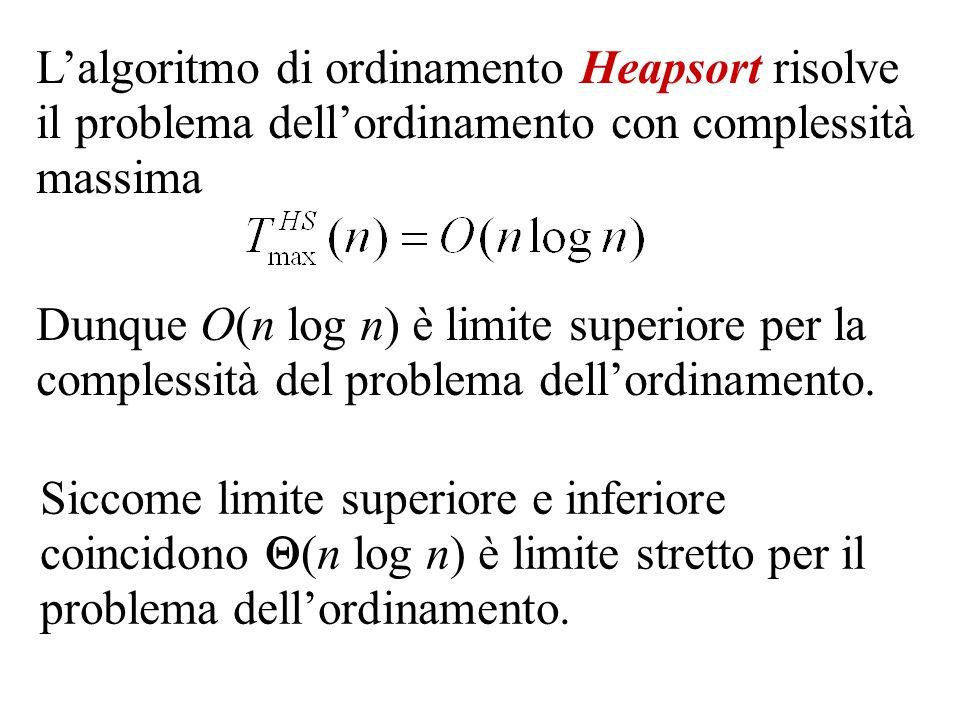 L'algoritmo di ordinamento Heapsort risolve il problema dell'ordinamento con complessità massima
