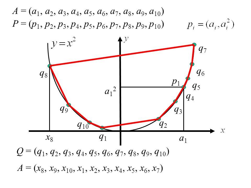 A = (a1, a2, a3, a4, a5, a6, a7, a8, a9, a10) P = (p1, p2, p3, p4, p5, p6, p7, p8, p9, p10) p1. a1.
