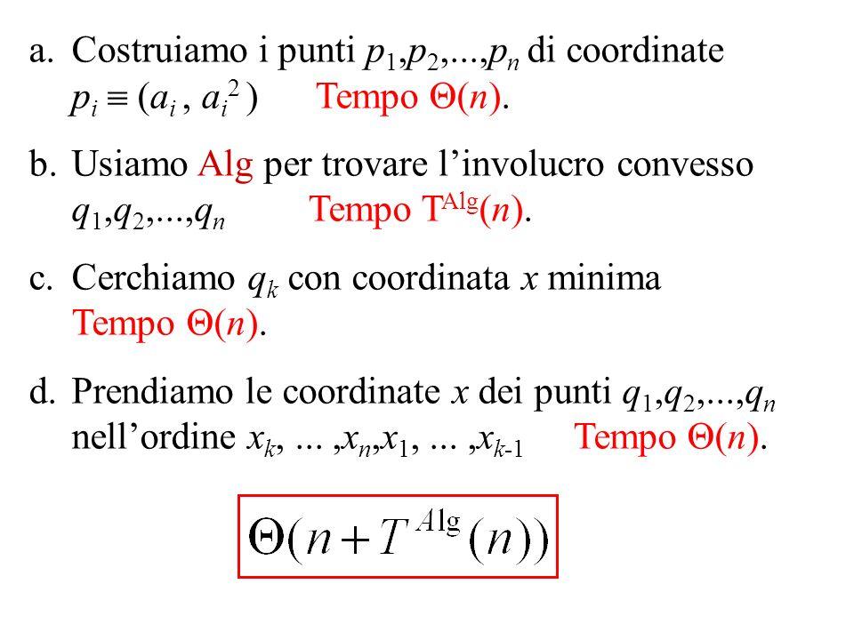 Costruiamo i punti p1,p2,...,pn di coordinate pi  (ai , ai2 ) Tempo Θ(n).
