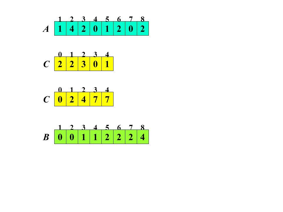 1 2 3 4 5 6 7 8 A 1 4 2 1 2 2 C 2 3 1 4 C 2 4 7 8 1 3 1 3 2 5 4 6 7 B 1 2 3 4 5 6 7 8 1 1 2 2 2 4