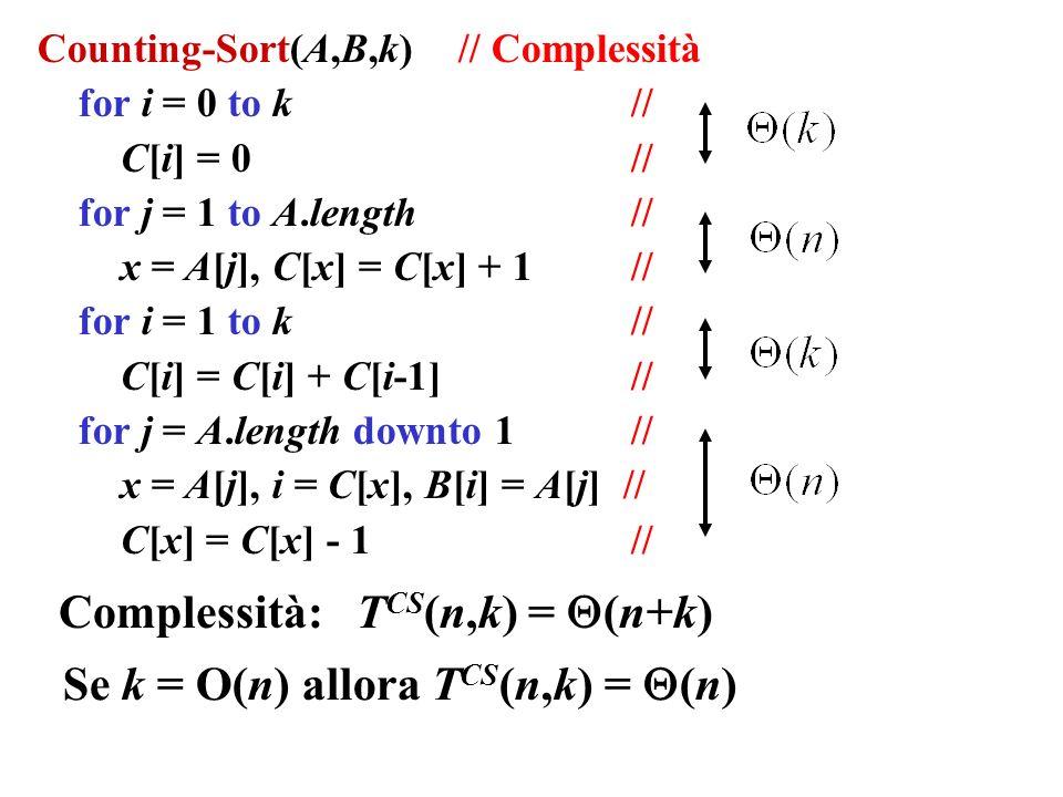 Complessità: TCS(n,k) = (n+k)