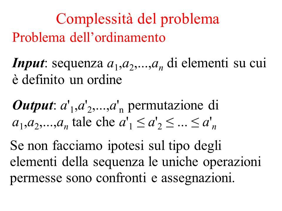 Complessità del problema