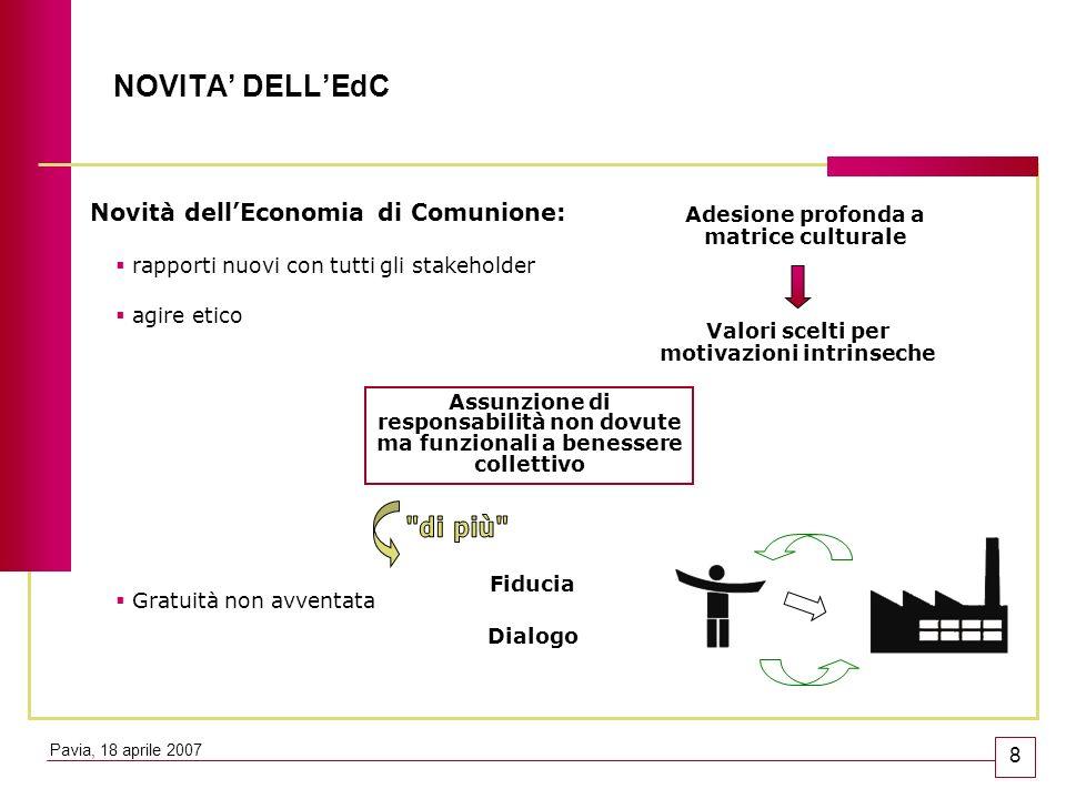 NOVITA' DELL'EdC Novità dell'Economia di Comunione: di più