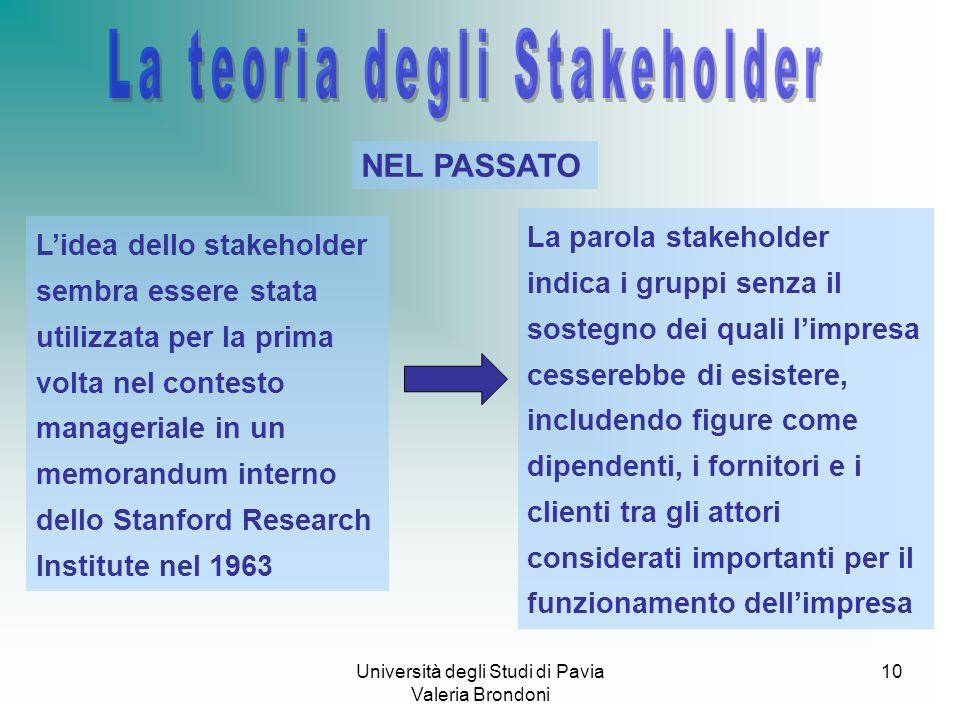 La teoria degli Stakeholder