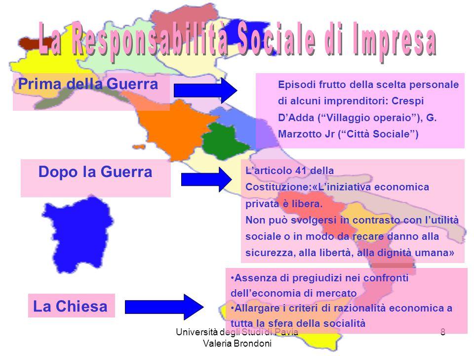 La Responsabilità Sociale di Impresa