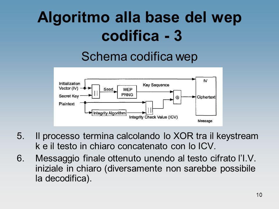 Algoritmo alla base del wep codifica - 3