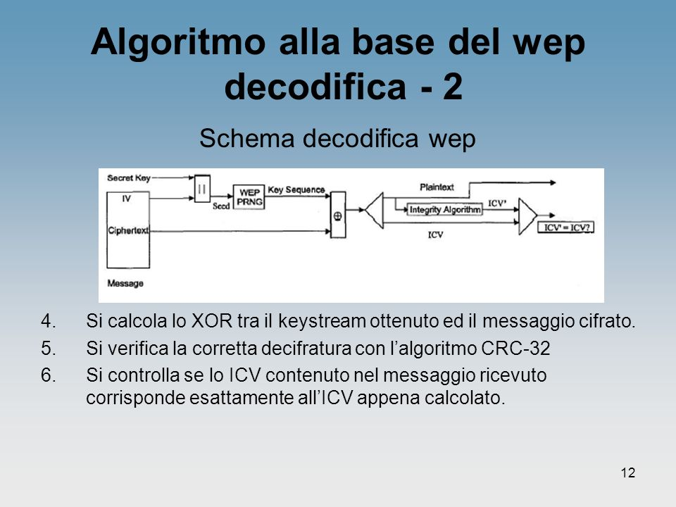 Algoritmo alla base del wep decodifica - 2