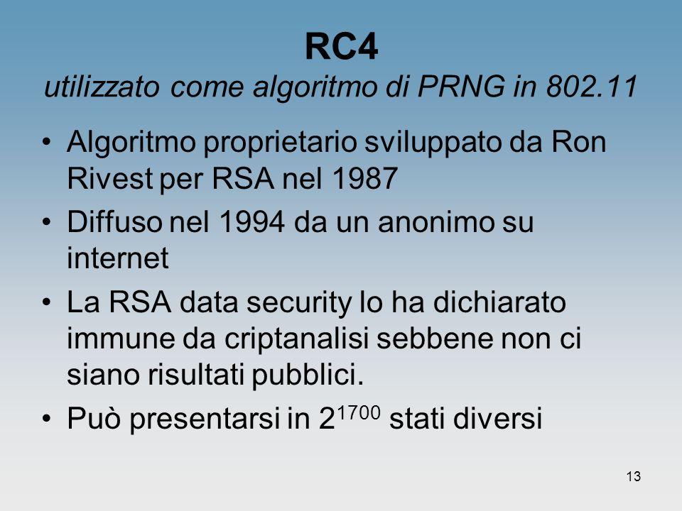 RC4 utilizzato come algoritmo di PRNG in 802.11