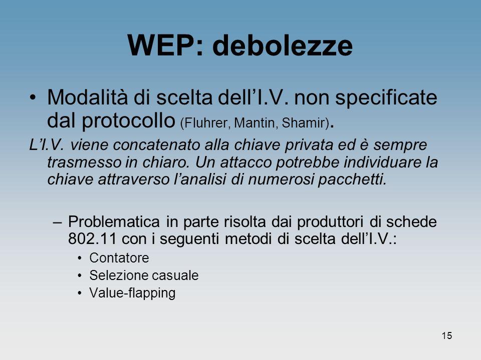 WEP: debolezze Modalità di scelta dell'I.V. non specificate dal protocollo (Fluhrer, Mantin, Shamir).