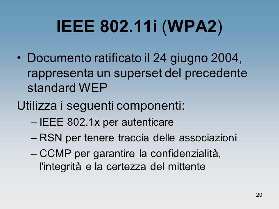 IEEE 802.11i (WPA2) Documento ratificato il 24 giugno 2004, rappresenta un superset del precedente standard WEP.