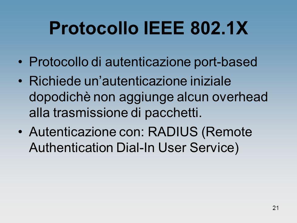 Protocollo IEEE 802.1X Protocollo di autenticazione port-based