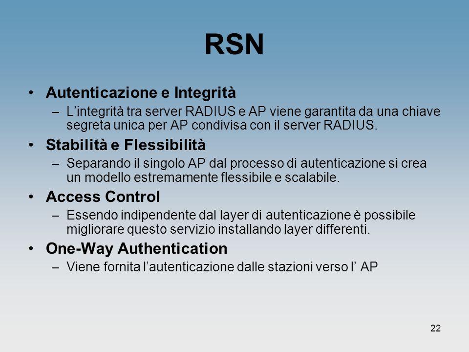 RSN Autenticazione e Integrità Stabilità e Flessibilità Access Control