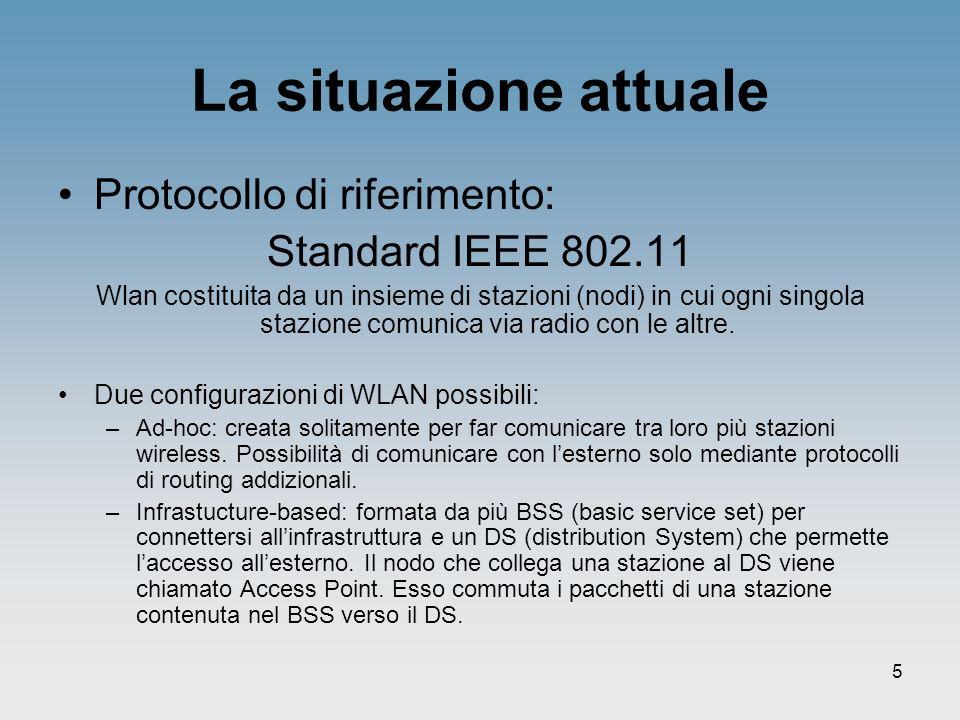 La situazione attuale Protocollo di riferimento: Standard IEEE 802.11