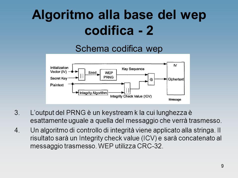 Algoritmo alla base del wep codifica - 2