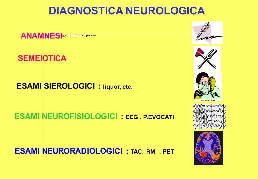 DIAGNOSTICA NEUROLOGICA
